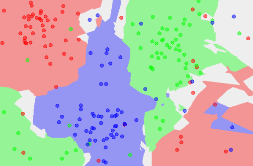 Implementing your own k-nearest neighbour algorithm using